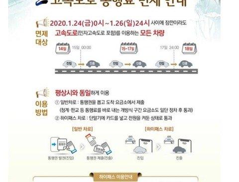2020년 설 연휴 고속도로 통행료 면제 .jpg