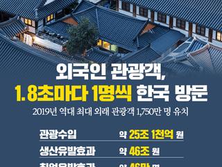 """文 대통령 """"외국인 관광객 2000만 시대 열겠다"""""""