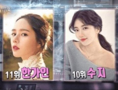 연예가중계에서 뽑은 2018 여자연예인 외모순위 TOP 11