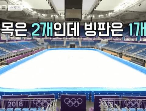 흔한 헬조선의 군인 근황(feat.평창)