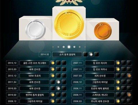김연아가 살아있는 레전드인 이유 .jpg