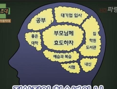 게임 중독자의 뇌 상태.jpg