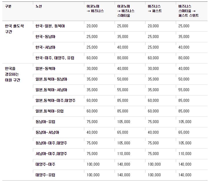 Cap 2018-02-05 14-42-27-040