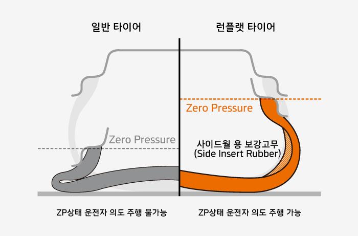 한국타이어_소컷_수정본