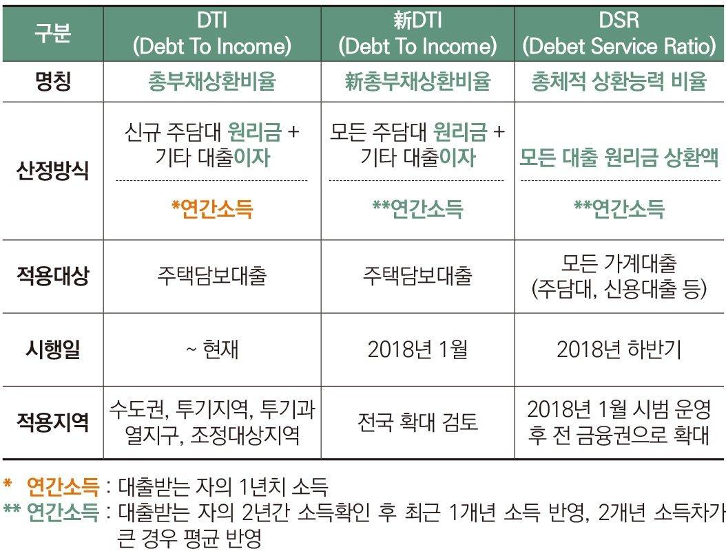 03-올해의부동산정책포인트1