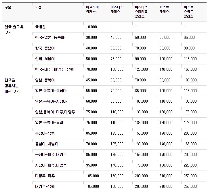Cap 2018-02-05 14-41-53-487